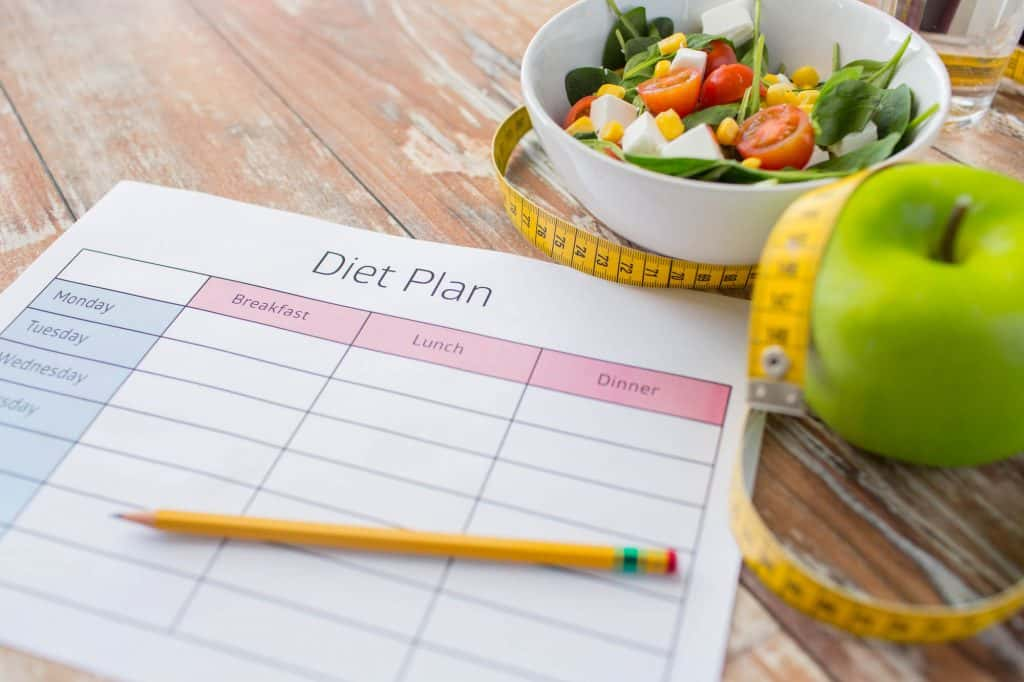 Is the flexitarian diet the right diet plan for me?