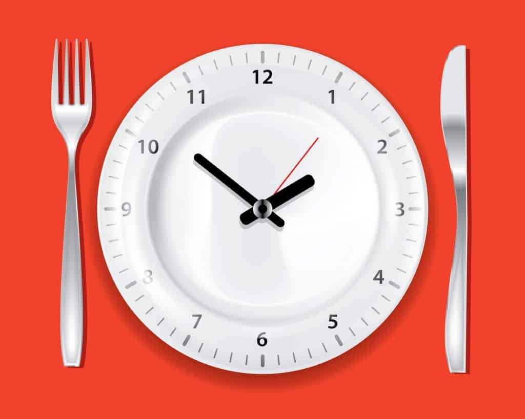 Is intermittent fasting the best diet plan for me?