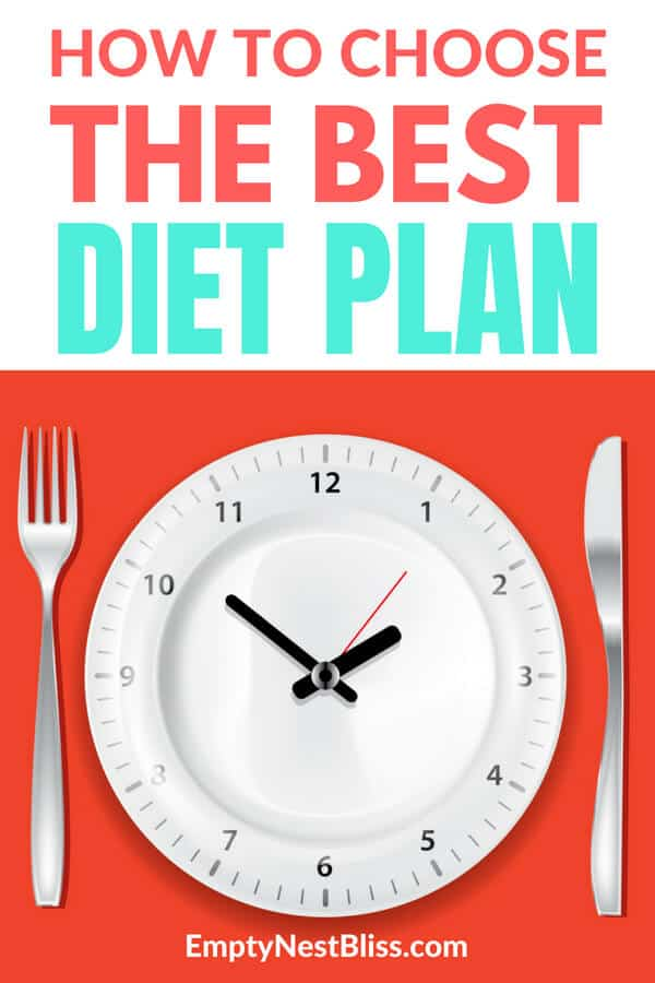 How to choose the best diet plan. 8 popular diets for women explained.
